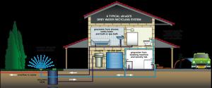 تصفیه آب مرکزی ساختمان